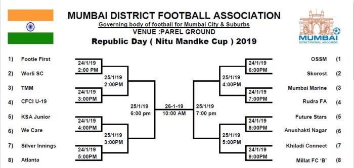 MDFA Republic Day Cup